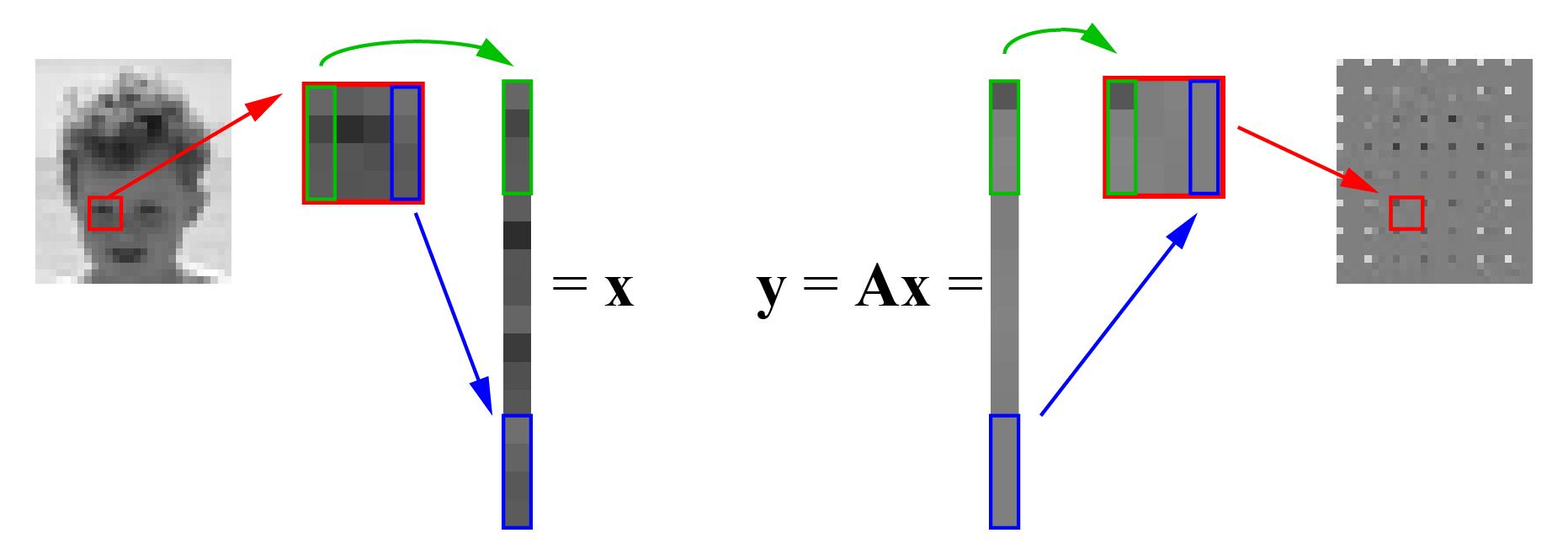 Chapter 9: Linear Mappings (Immersive Linear Algebra)